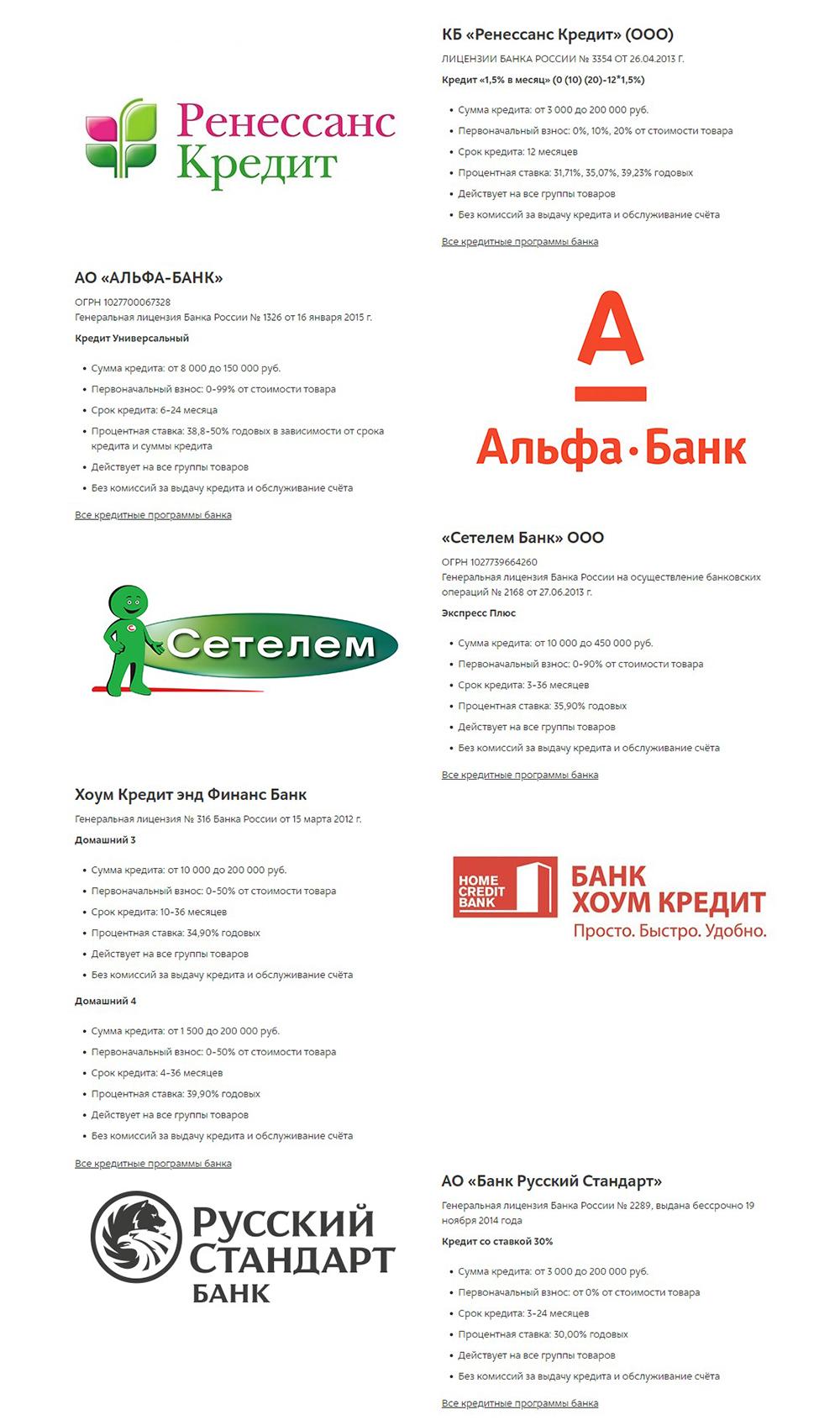 какие банки дают кредиты с 18 лет