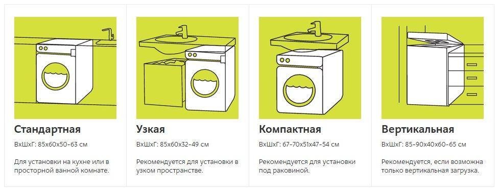 габариты стиральной машины
